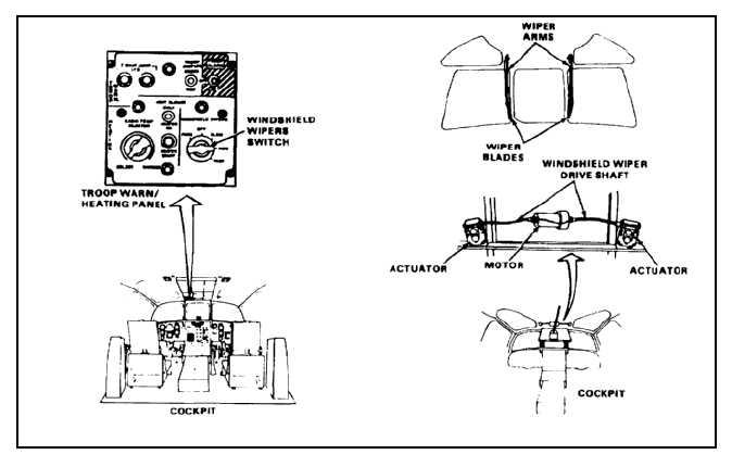 windshield wiper system