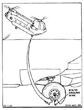 aft task 1 Tm 55-1520-240-23-1 1-70 servicing aft landing gear shock strut   (task 1-39) electrical power off hydraulic power off both aft work platforms.