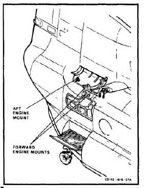 Principles Of Flight in addition Dedicated School Bus Driver Coloring Pages likewise TM 55 1520 240 23 3 472 further TM 1 1520 238 23 2 640 moreover Turbojet Engine Plane. on helicopter engine