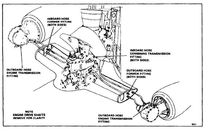 Aircraft Alternator Diagram