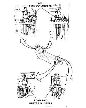 Dirt Bike Coloring Pages further Kymco Sk60ba Spare Parts C 2 51895 1 furthermore TM 55 1520 240 23 3 542 furthermore TM 1 1520 238 23 2 500 additionally Removal of the fuel tank fairings 205. on fairing order